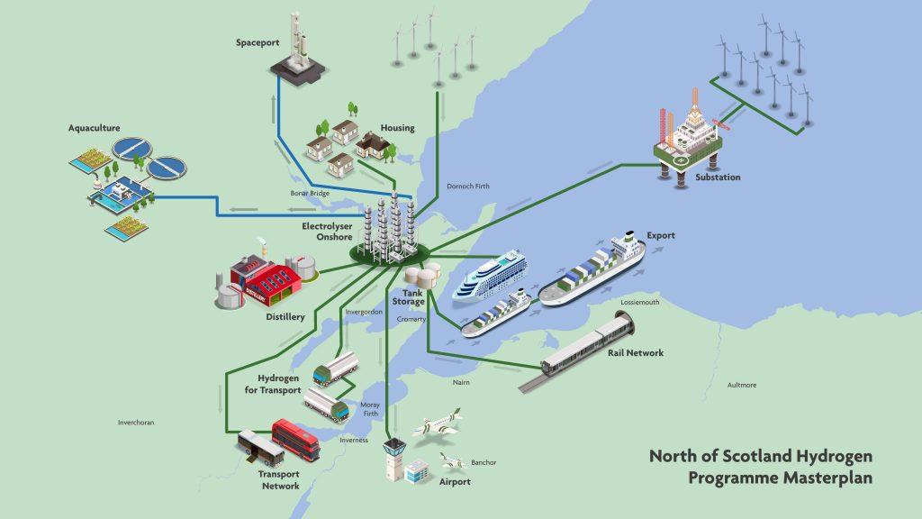 Highland port unveils ambitious plans.